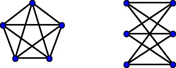 Boost Graph Library: Planar Graphs - 1 40 0
