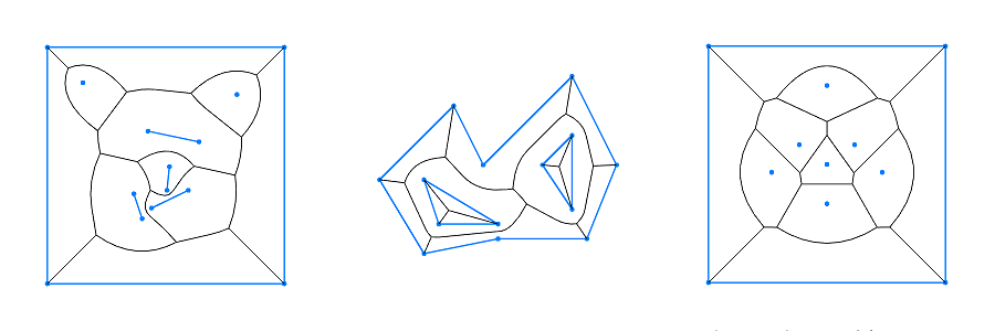 Voronoi main the voronoi extension of the boostpolygon library provides functionality to construct a voronoi diagram of a set of points and linear segments in 2d space ccuart Image collections