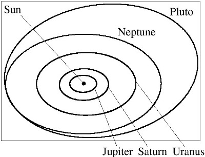 Solar system 1560 solarsystem ccuart Choice Image