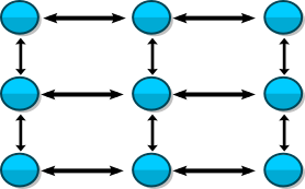 boost graph library grid graph 1 60 0