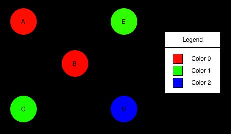 Parallel Bgl Boman Et Al Graph Coloring 1 65 1