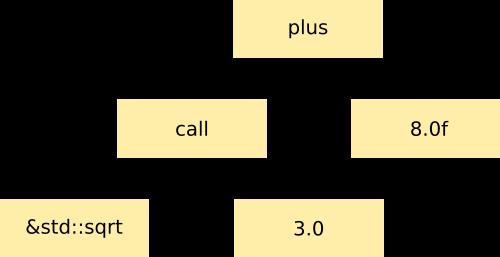 Manual - develop
